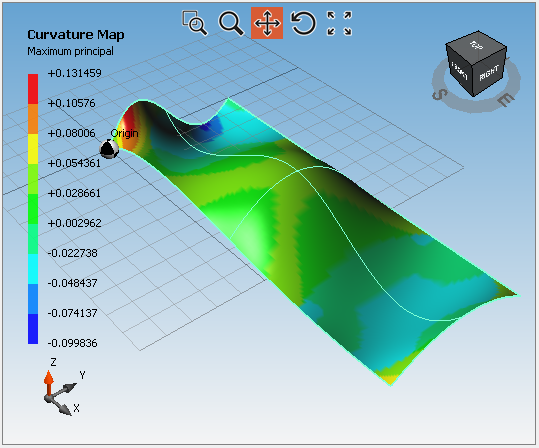 Curvature mapping for curve and surfaces