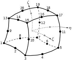 devDept Eyeshot Fem Namespace (WinForms)